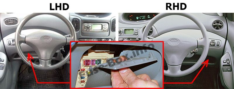 The location of the fuses in the passenger compartment: Toyota Yaris / Echo / Vitz / Yaris Verso / Echo Verso (1999-2005)