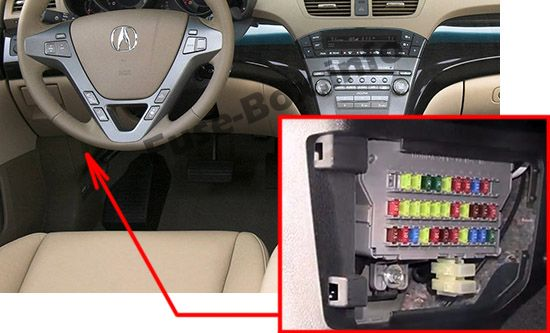 The location of the fuses in the passenger compartment: Acura MDX (YD2; 2007, 2008, 2009, 2010, 2011, 2012, 2013)