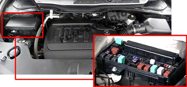 The location of the fuses in the engine compartment: Acura MDX (YD3; 2014, 2015, 2016, 2017, 2018-...)