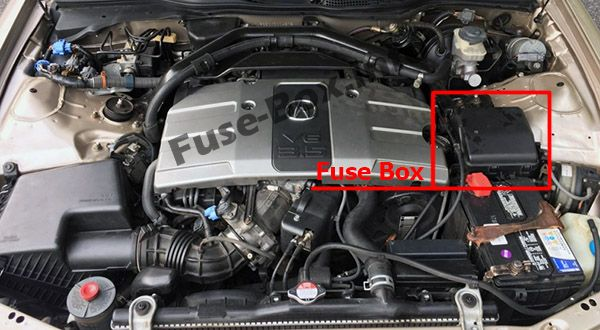 The location of the fuses in the engine compartment: Acura RL (KA9; 1996, 1997, 1998, 1999, 2000, 2001, 2002, 2003, 2004)