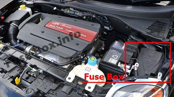 the location of the fuses in the engine compartment: alfa romeo mito  (2014,