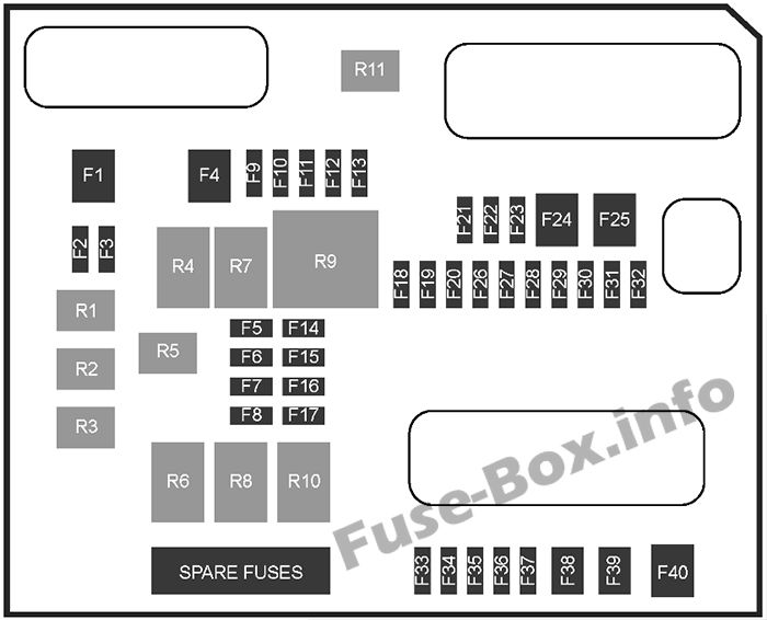 Trunk fuse box diagram: Chevrolet SS