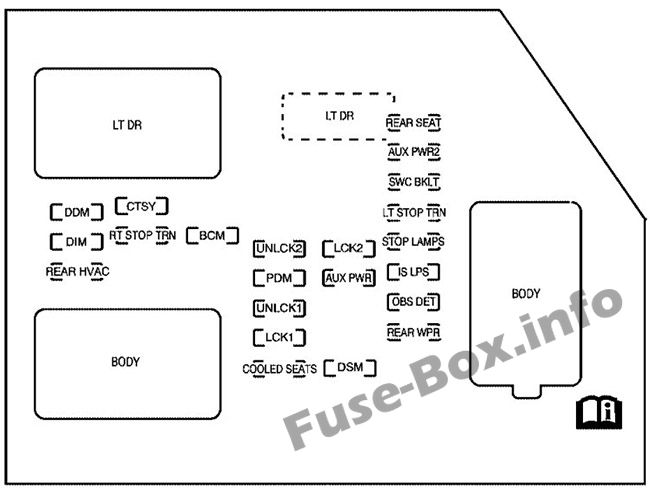 Instrument panel fuse box diagram: Chevrolet Suburban (2007)