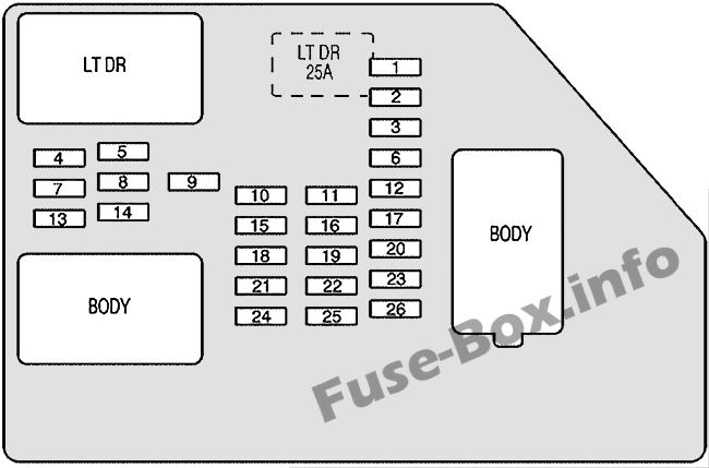 Instrument panel fuse box diagram: Chevrolet Suburban (2008, 2009, 2010, 2011, 2012, 2013, 2014)