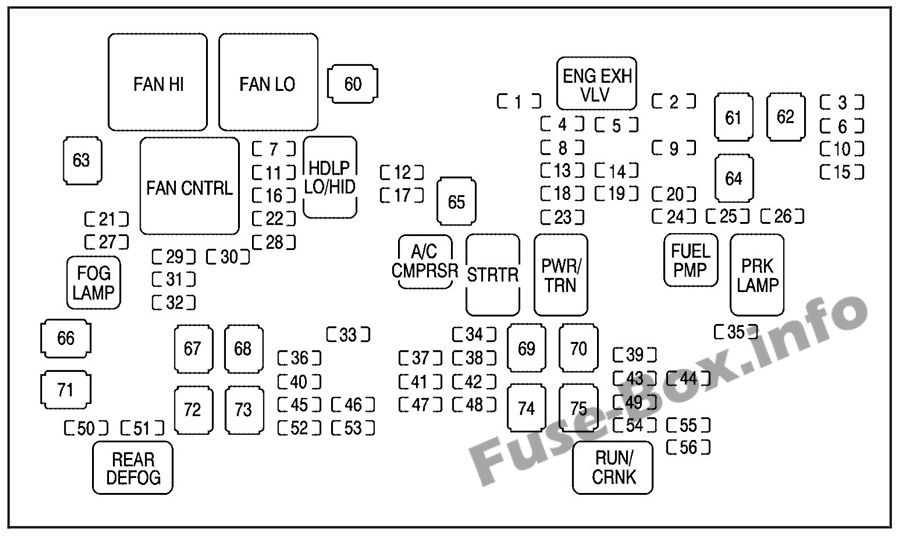 Under-hood fuse box diagram: Chevrolet Tahoe (2007)