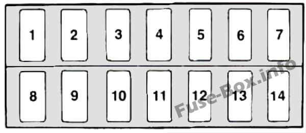 Fuse Box Diagram  U0026gt  Chevrolet Tracker  1993