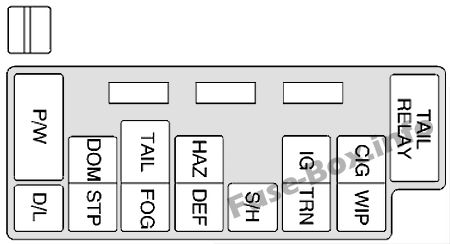 Instrument panel fuse box diagram: Chevrolet Tracker (1999, 2000, 2001, 2002, 2003, 2004)