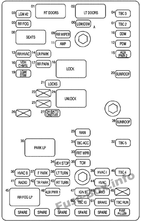 Interior fuse box diagram: Chevrolet TrailBlazer