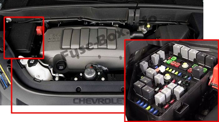 The location of the fuses in the engine compartment: Chevrolet Traverse (2009-2017)
