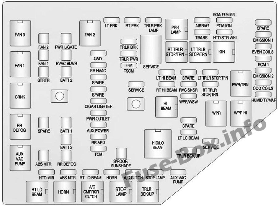 Under-hood fuse box diagram: Chevrolet Traverse (2013, 2014, 2015, 2016, 2017)