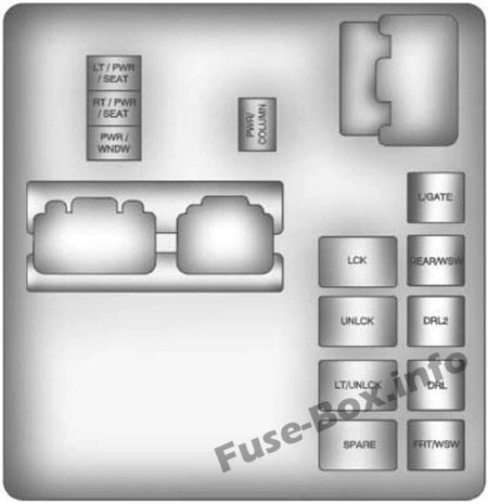 Interior fuse box diagram (relay side): Chevrolet Traverse (2009, 2010, 2011, 2012)