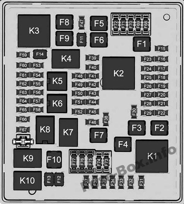 Diagrama de caja de fusibles debajo del capó: Chevrolet Traverse (2018, 2019)