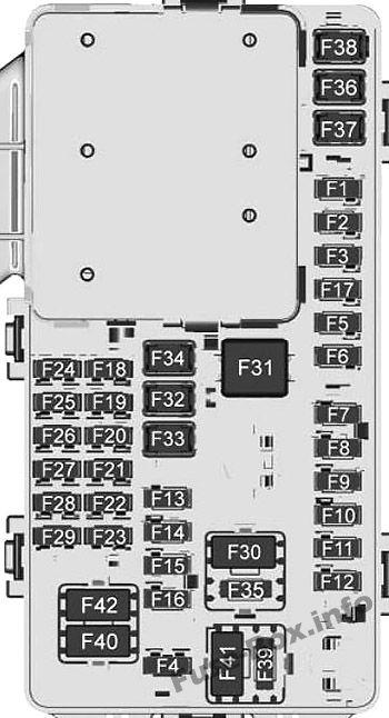 Interior fuse box diagram: Chevrolet Traverse (2018)