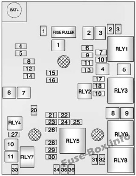Under-hood fuse box diagram: Chevrolet Trax (2013, 2014, 2015, 2016, 2017, 2018)