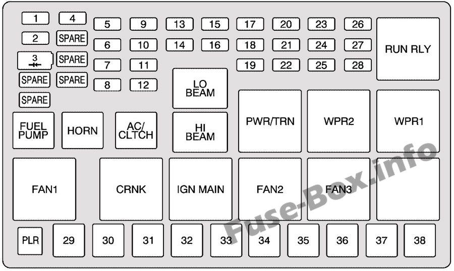Fuse Box Diagram Chevrolet Uplander  2005