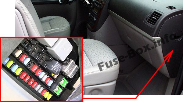 The location of the fuses in the passenger compartment: Chevrolet Uplander