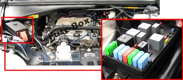 The location of the fuses in the engine compartment: Chevrolet Venture