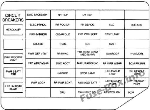 Fuse Box Diagram Chevrolet Venture 1997 2005