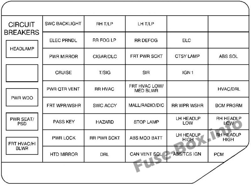 Instrument panel fuse box diagram: Chevrolet Venture (1999)