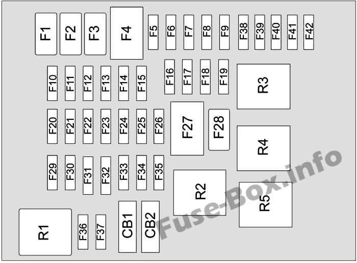 Instrument panel fuse box diagram: Chevrolet Volt (2016, 2017, 2018, 2019)