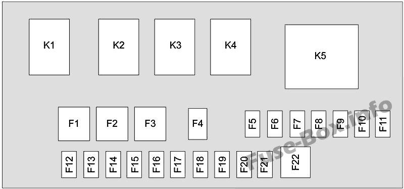 Trunk fuse box diagram: Chevrolet Volt (2016, 2017, 2018, 2019)