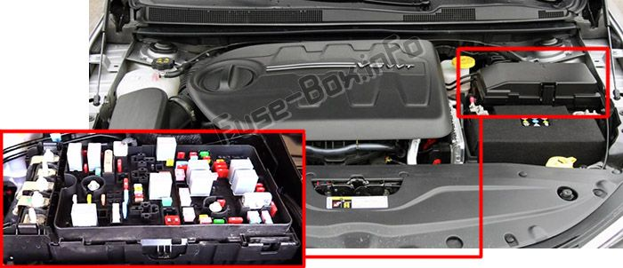 The location of the fuses in the engine compartment: Chrysler 200 (2015, 2016, 2017)