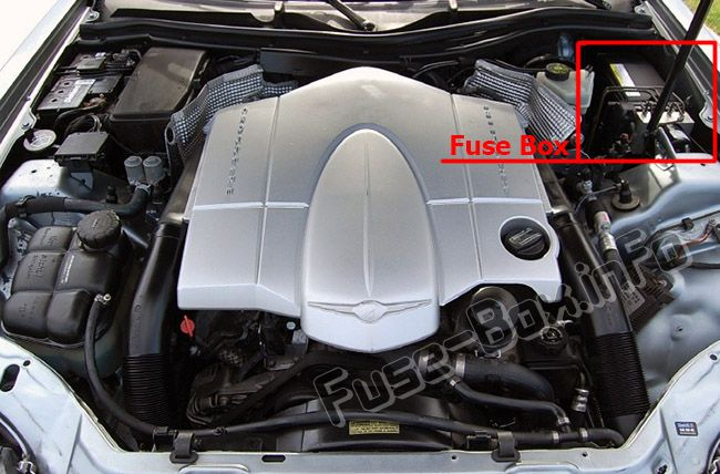 the location of the fuses in the engine compartment: chrysler crossfire