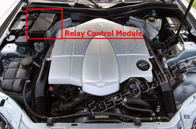 Relay Control Module (Location): Chrysler Crossfire