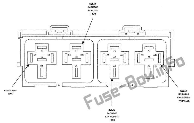 fuse box diagram chrysler sebring (js; 2007–2010)  fuse-box.info