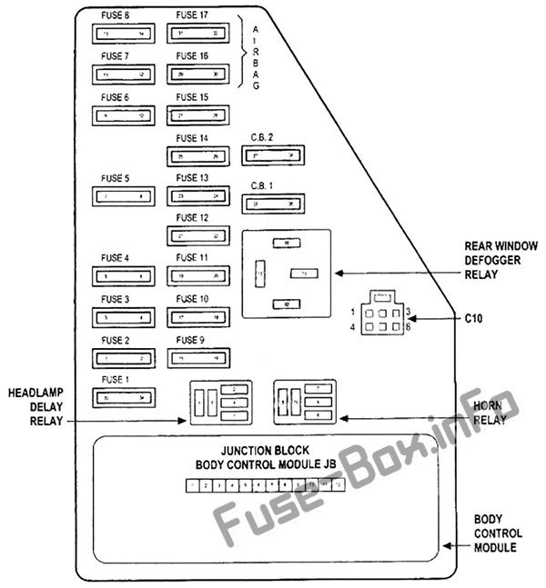 33 2004 Chrysler Sebring Fuse Diagram