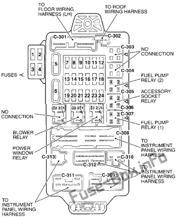 Fuse Box Diagram Chrysler Sebring (ST-22/JR; 2001–2006)Fuse-Box.info