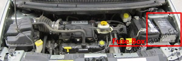 The location of the fuses in the engine compartment: Chrysler Town & Country / Voyager