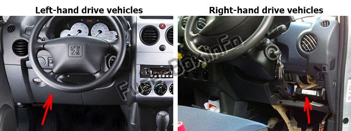 instrument panel fuse box the location of the fuses in the passenger  compartment: peugeot partner (2008-2018