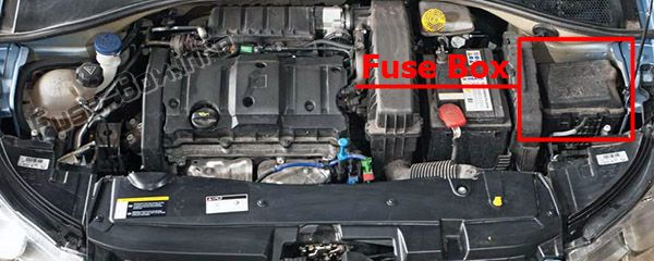 The location of the fuses in the engine compartment: Citroen C-Elysee