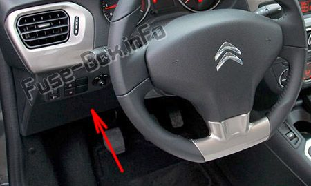 The location of the fuses in the passenger compartment: Citroen C-Elysee