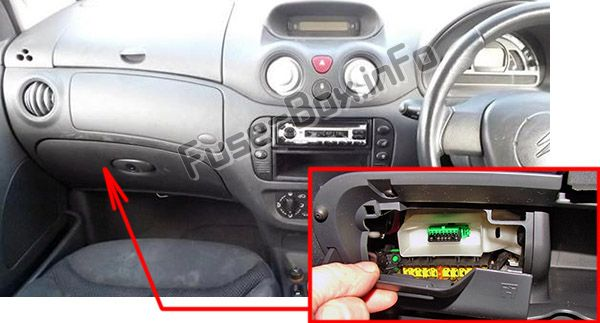 The location of the fuses in the passenger compartment (RHD): Citroen C3 (2007, 2008)