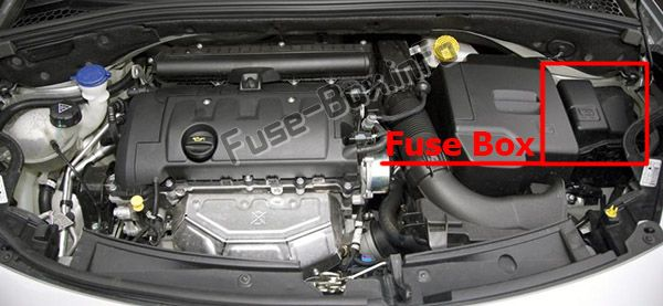 The location of the fuses in the engine compartment: Citroen C3 (2009-2015)