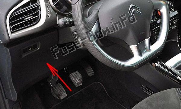 The location of the fuses in the passenger compartment (LHD): Citroen C3 (2009-2015)