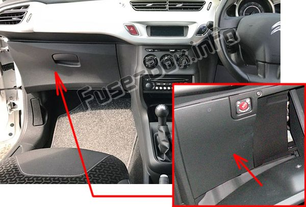 The location of the fuses in the passenger compartment (RHD): Citroen C3 (2009-2015)