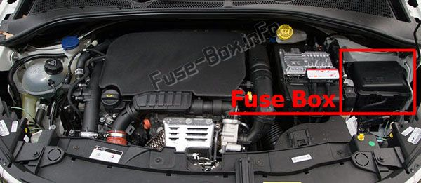 The location of the fuses in the engine compartment: Citroen C3 (2017, 2018, 2019-..)
