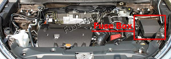 The location of the fuses in the engine compartment: Citroen C4 Aircross (2012-2017)