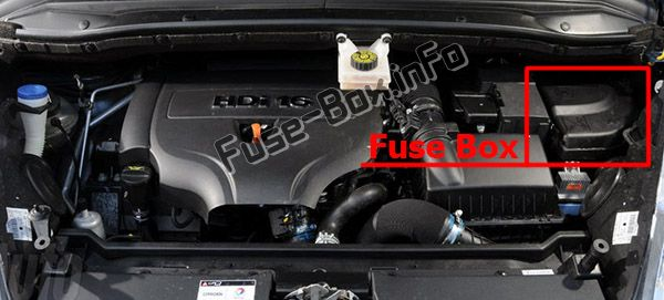 The location of the fuses in the engine compartment: Citroen C4 Picasso I (2007-2012)