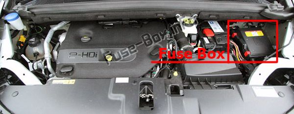 The location of the fuses in the engine compartment: Citroen C4 Picasso II (2013-2018)