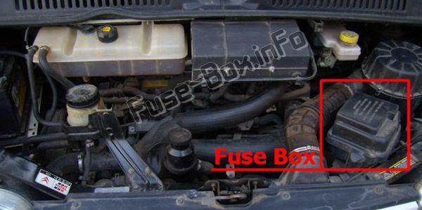 Fuse Box Diagram  U0026gt  Peugeot Boxer  2006