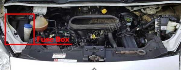 The location of the fuses in the engine compartment: Fiat Scudo (2007-2016)