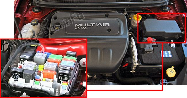 The location of the fuses in the engine compartment: Dodge Dart (PF; 2013, 2014, 2015, 2016)
