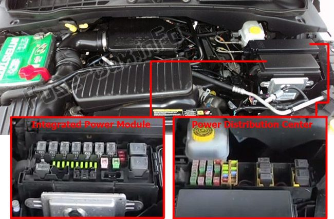 The location of the fuses in the engine compartment: Dodge Durango (2004, 2005, 2006, 2007, 2008, 2009)