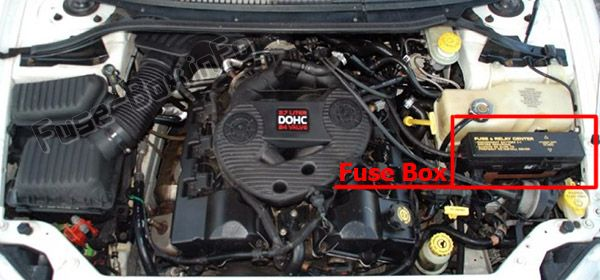 The location of the fuses in the engine compartment: Dodge Intrepid (1998-2004)