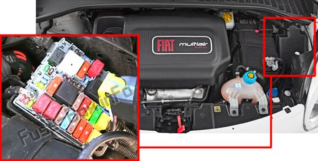 The location of the fuses in the engine compartment: Fiat 500L (2014, 2015, 2016, 2017, 2018, 2019)