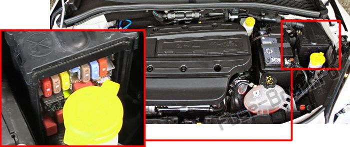 The location of the fuses in the engine compartment: Fiat 500X (2014, 2015, 2016, 2017, 2018, 2019)